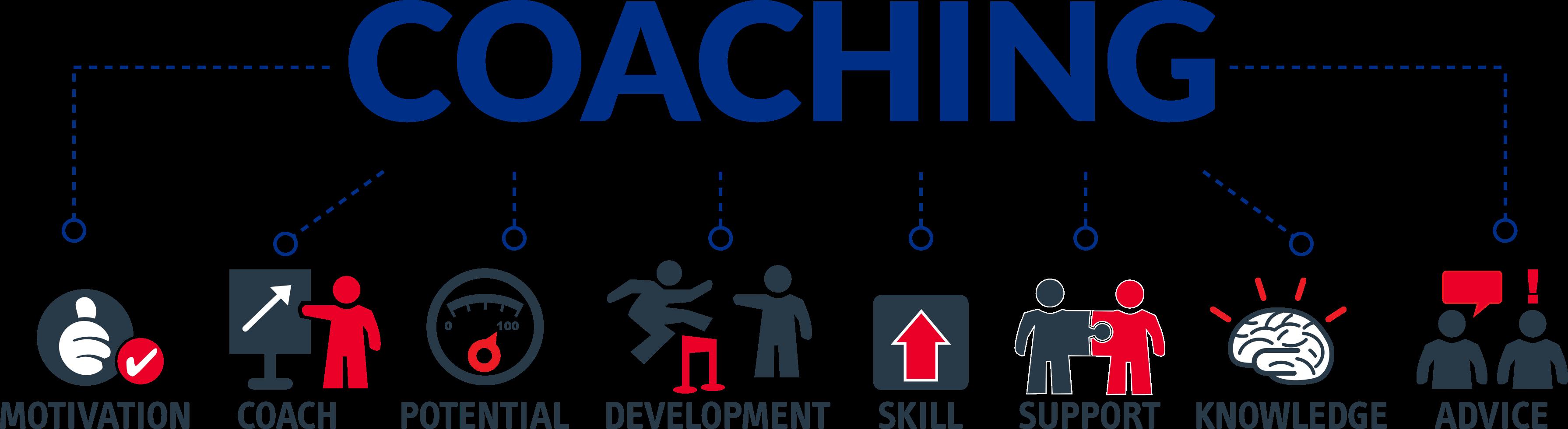 Benefits of CLAT Coaching Classes in Delhi